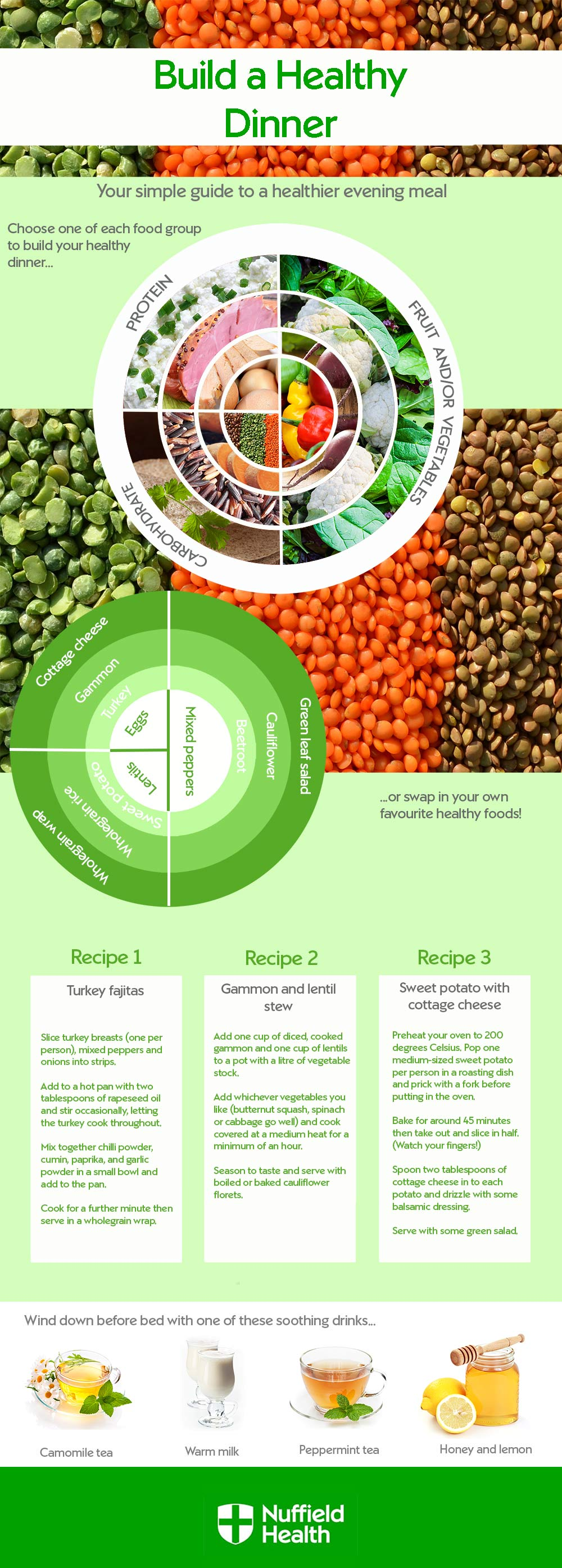 Build a healthy dinner infographic 2018
