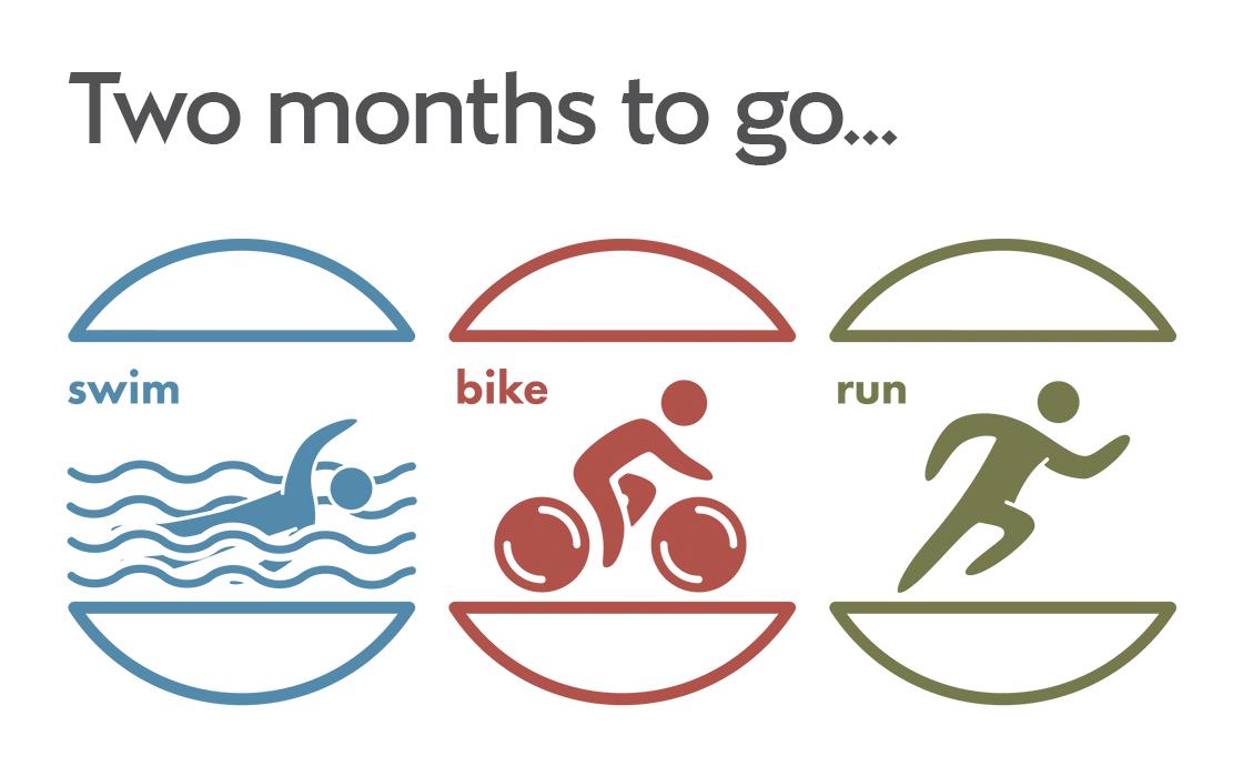 Triathlon training - 2 months to go