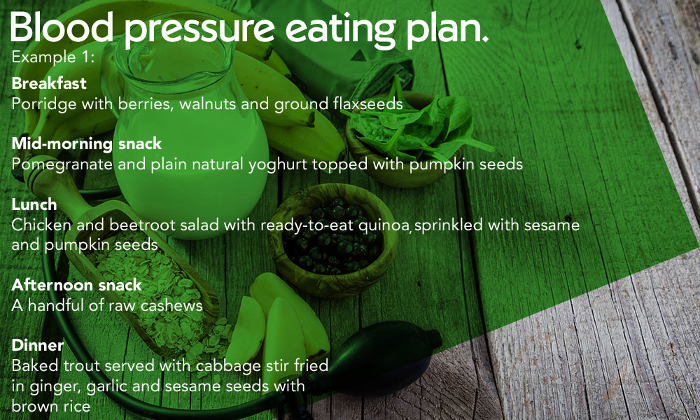 Blood pressure eating plan example 1 (updated)