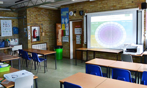 Schools Wellbeing Activity Programme Classroom