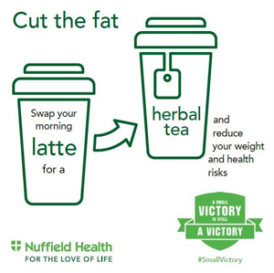Nuffield Health Sugar Guidelines