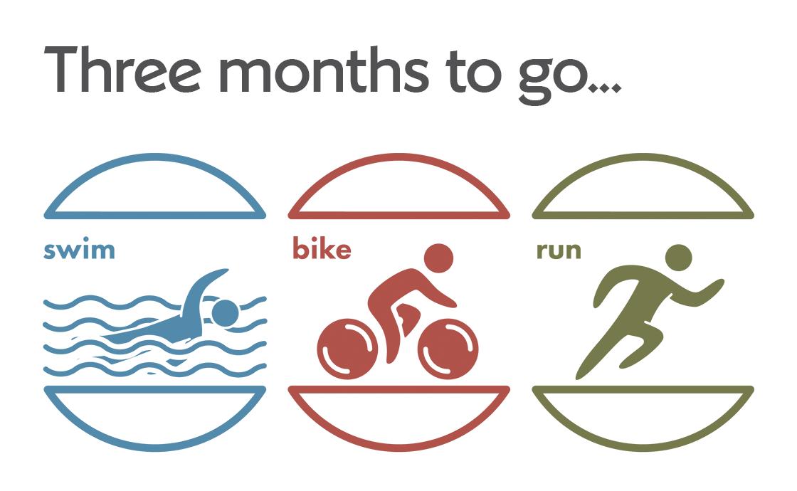 Triathlon 3 months to go