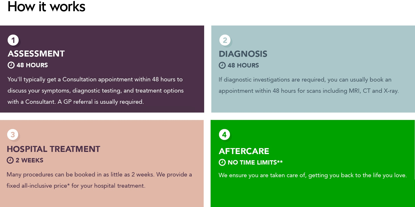 How treatment works at Nuffield Health