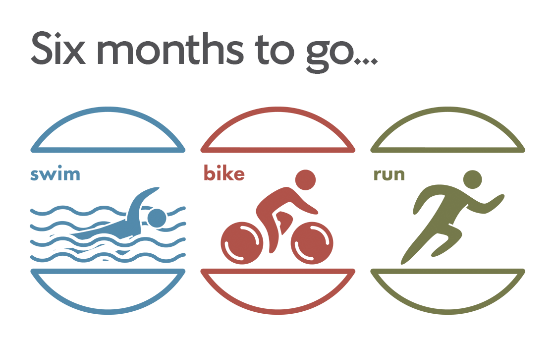 triathlon 6 month training plan