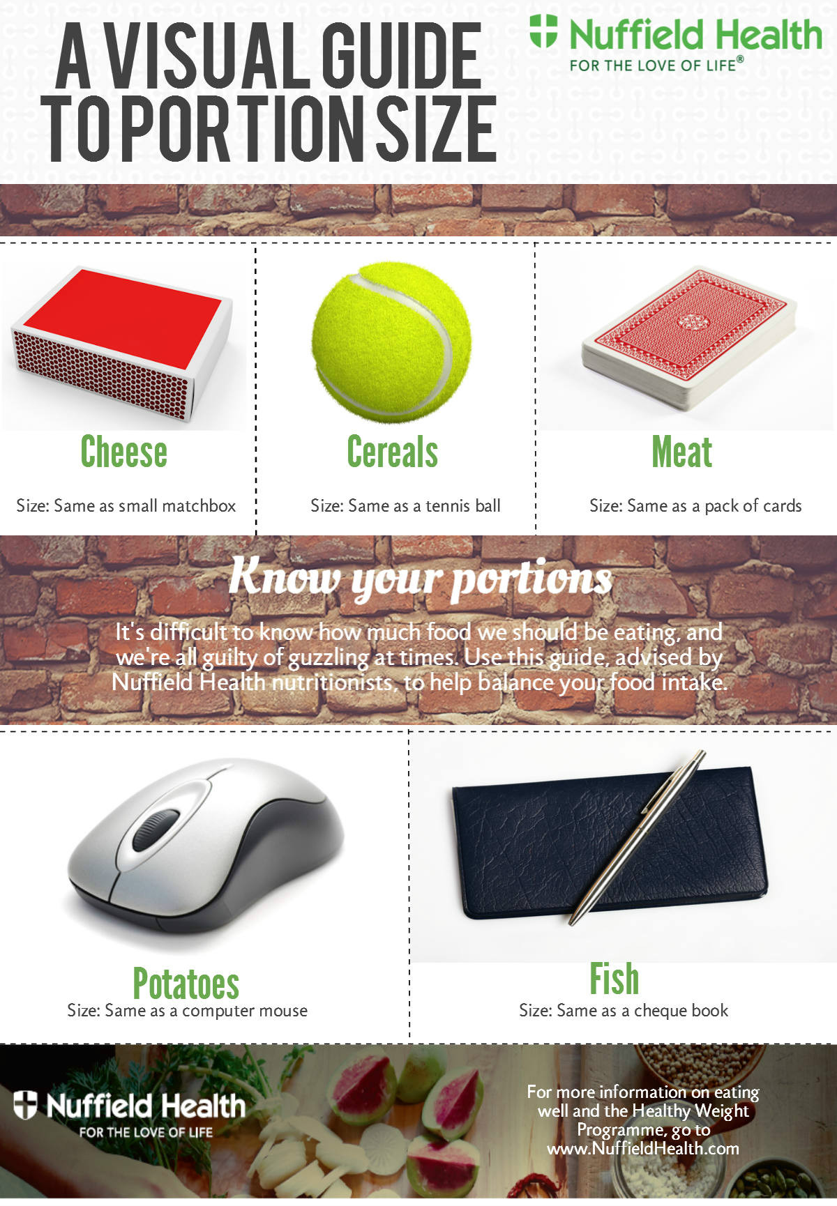 Infographic: a visual guide to good food portions