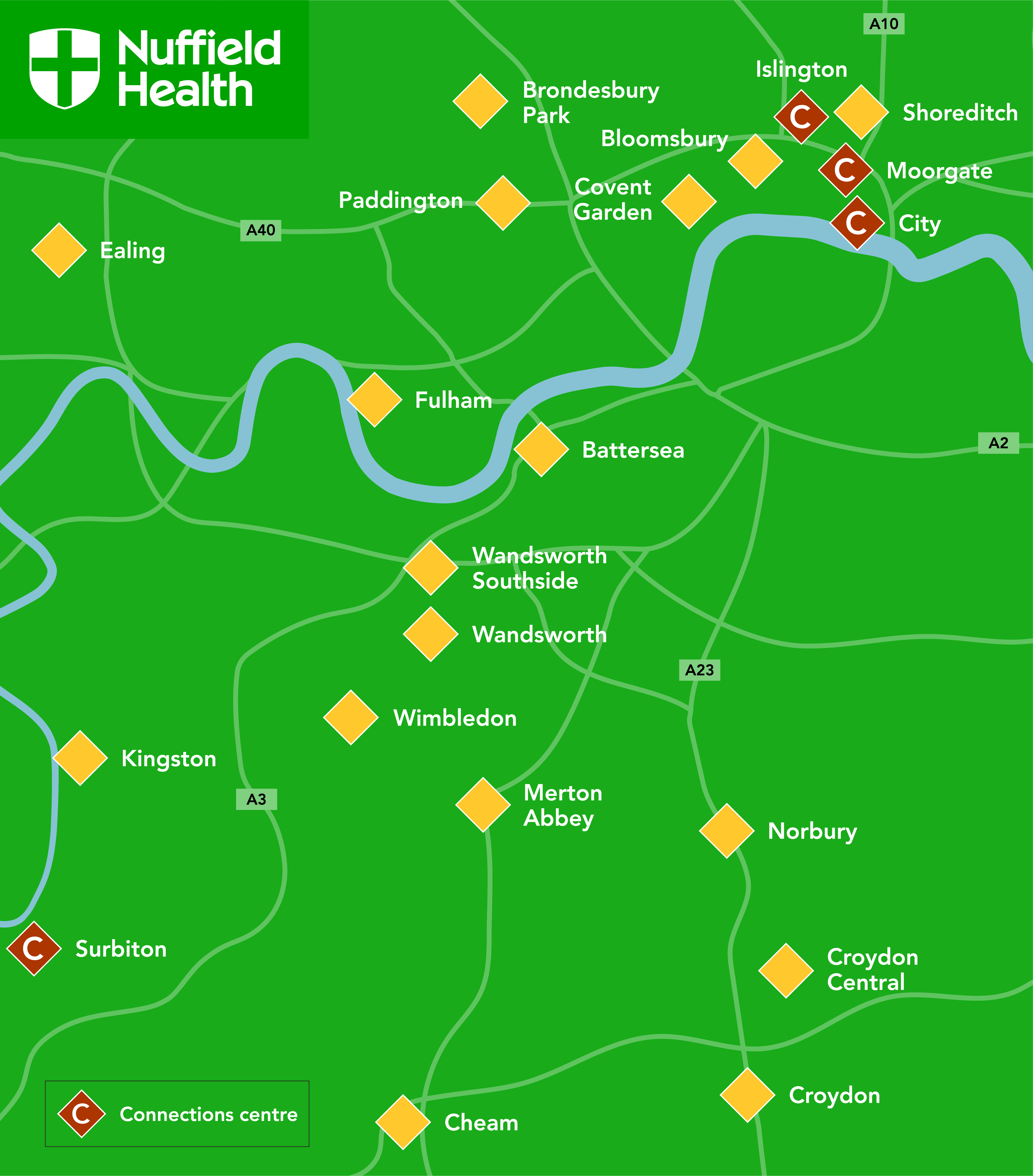 Nuffield Health gyms in London
