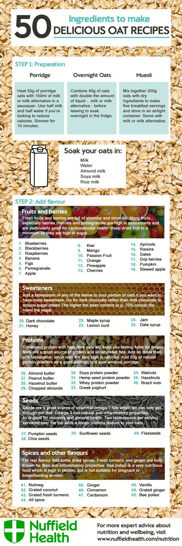 Porridge ingredients infographic