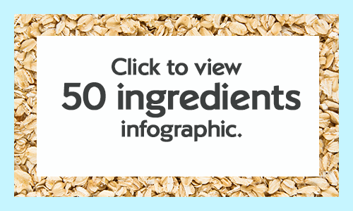 Porridge toppings infographic heading