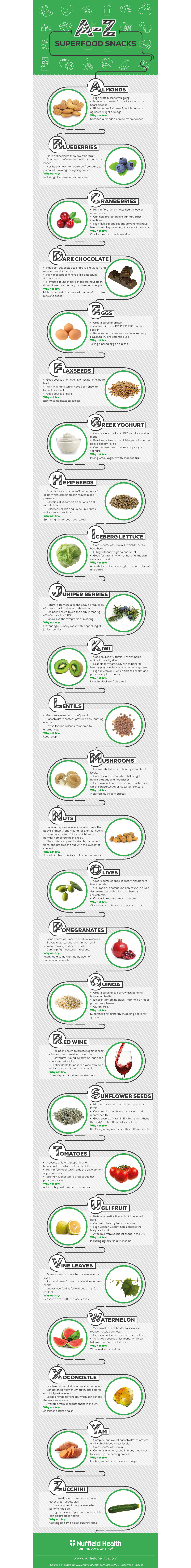 A - Z superfood snacks infographic